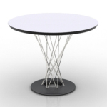 simple table model